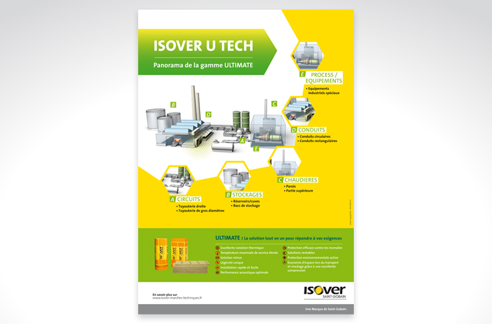Poster isover