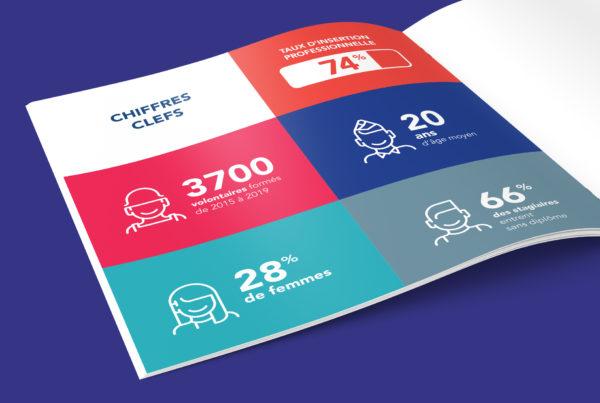 Zoom sur page intérieure de la brochure SMV